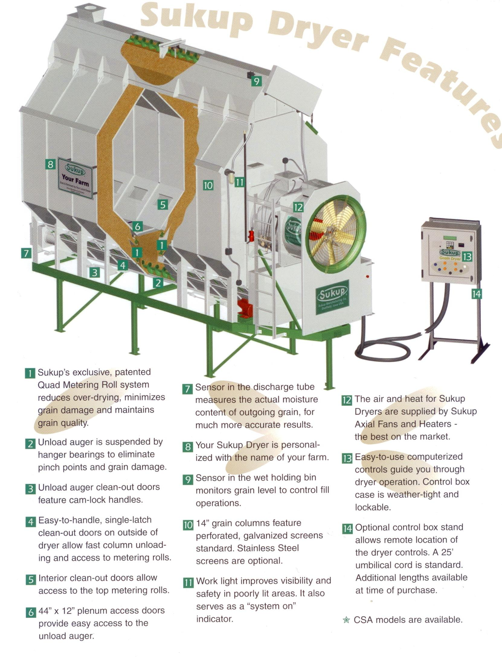 Cctv Schematic And Diagram Get Free Image About Wiring Work Light Wellbore